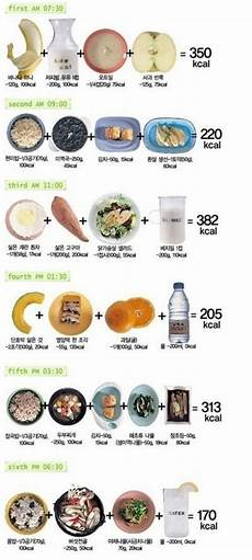 korean diet plan eat healthily and losing weight at the