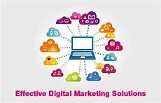 Marketing Graphic Design Digital Marketing Graphic Design Studio Dublin Web Design