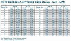 Plate Metal Thickness Chart Steel Thickness Chart Soldadura Tornillo