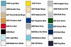 Interlux Color Chart Interlux Brightside Topside Polyurethane Paint Interlux