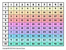 Multiply Chart What Is A Multiplication Chart And How To Use One Free