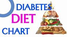 Diabetes Diet Pagkain Para Iwas Sakit Ni Doc Liza Ong