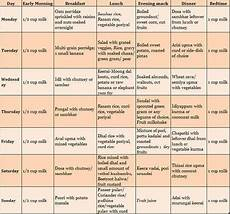 Paleo Diet Chart For Weight Loss Indian Healthful Vegetarian Indian Weight Loss Plan Chart
