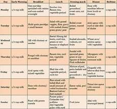 1 Year Baby Food Chart Indian Healthful Vegetarian Indian Weight Loss Plan Chart
