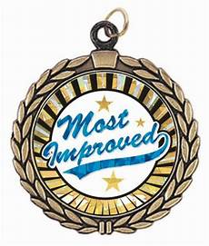 Most Improved Award Nominate A Student For The Most Improved Student Awards