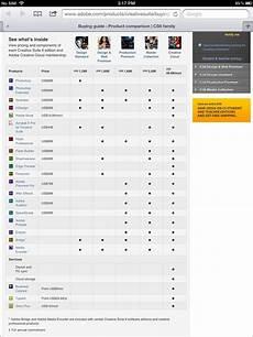 Cs6 Design And Web Premium Crack Adobe Cs6 Design And Web Premium Serial Number Mac