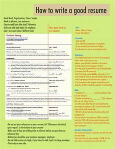 Writing An Resume How To Write A Good Resume College Education Quotes