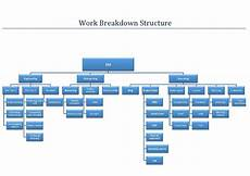 Work Breakdown Structure File Work Breakdown Structure Solar Cell Racing 210