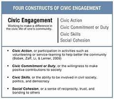 Civic Activities Definition Community Development Youth Gov