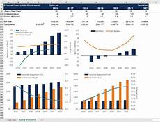 Financial Excel Template Startup E Commerce Financial Model Excel Template