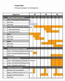 Gantt Template Gantt Chart Template 5 Free Excel Pdf Documents