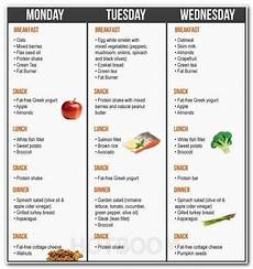 Vegetarian Diet Chart For Weight Gain For Female Pin On Good Eating