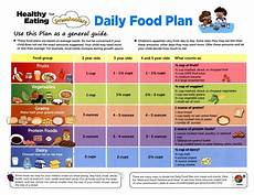 Food Chart For Kids Healthy Eating For Preschoolers Daily Food Plan Page 1