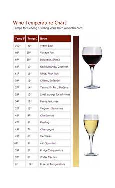 Wine Storing Temperature Chart A Great Collection Of Wine Infographics The Wine Wankers