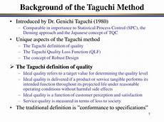 Taguchi Method Ppt Robust Design The Taguchi Philosophy Powerpoint