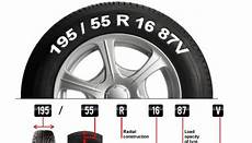 Tire Reading Chart Read Your Tyre Size Tyre Tips Finixx Tyre