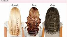 Curly Weave Inches Chart Deep Curly Full Lace Wigs With Baby Hair Indian Remy Hair