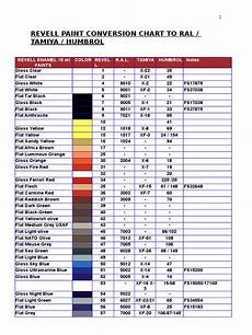 Revell Paint Chart Revell Conversion Color Chart