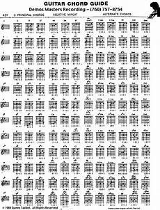 Electric Guitar Chords Pdf Magical World Of Music Jafrixen Guitar Chords
