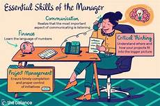 Managers Skills And Abilities The Responsibilities And Role Of A Manager