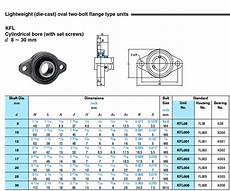 Flange Bearing Size Chart Flange Bearing Size Chart Buurtsite Net