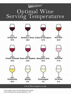 Wine Storing Temperature Chart Cheese Amp Wine Storing And Serving Temperatures Thermapen