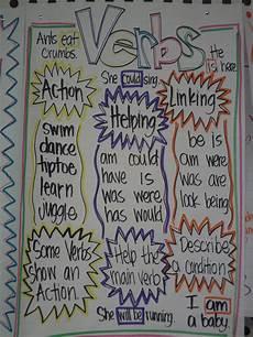English Language Charts For Classroom Mrs Crofts Classroom Got Anchor Charts