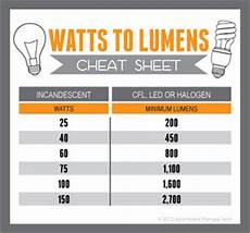 Led Wattage Conversion Chart Find The Equivalent Wattage Of Cfl Light Bulbs With This