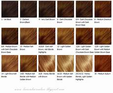Different Shades Of Brown Hair Colour Chart Brown Hair Colors Hair Colors Brown Hair Coloring Tips