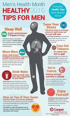 Men S Health Chart Healthy Tips For Men Infographic Ehealth Connection