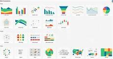 I Charts Oracle S Portfolio For Custom Application Development