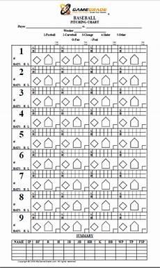 Softball Pitching Chart Template Fastpitch Speed Chart David Simchi Levi