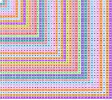 Multiplication Chart 1 36 Multiplication Table