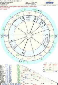 Solar Return Chart Astropost Urbi Et Orbi And Solar Return Charts Pope