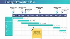 Transition Timeline Template Change Roadmap And Transition Plan Template
