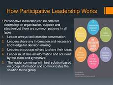 Participative Leadership Participative Leadership Theory
