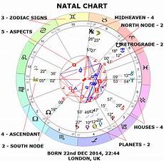 How To Get Your Natal Chart Learn Astrology Free Amp Easy Step By Step Guide To Your