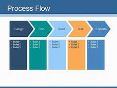 Build Your Own Flow Chart Create Your Own Flow Chart Or Process Flow Slides