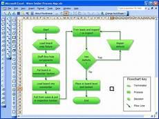 Flow Chart Creator Software Download Flow Chart Maker Software Quickstart Flow Chart