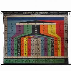 Classroom Periodic Table Wall Chart Large Vintage Wall Chart Periodic Table System Of