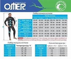 Omer Size Chart размеры гидрокостюмов Omersub