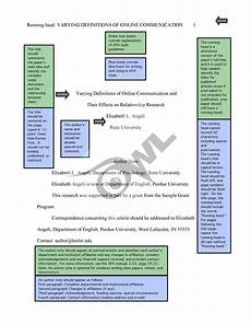 Apa Essay Format Template 40 Apa Format Style Templates In Word Amp Pdf ᐅ Templatelab