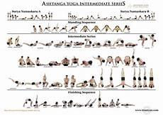 Yoga Primary Series Chart Download The Ashtanga Intermediate Series Chart Free