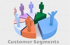 Customer Segmentation How Many Customer Segments Should A Retailer Have Blog