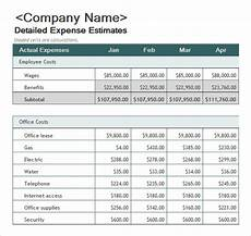 Sample Business Budget Template Free 14 Business Budget Samples In Google Docs Google