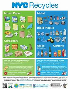 Nyc Recycling Chart Nyc Now Recycles All Rigid Plastics This Includes Yogurt