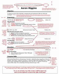 Bad Resume Example Resumes The Before And After Words Of Wisdom From The