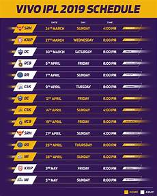 Point Chart Of Ipl 2018 Kolkata Knight Riders Ipl 12 Kkr Team Squad Players List