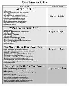 Post Interview Questions Job Interview Rubrics Paulfox Blog