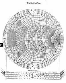 Smith Chart Graph Paper Mathematical Beauty Smith Chart Will Smith Chart